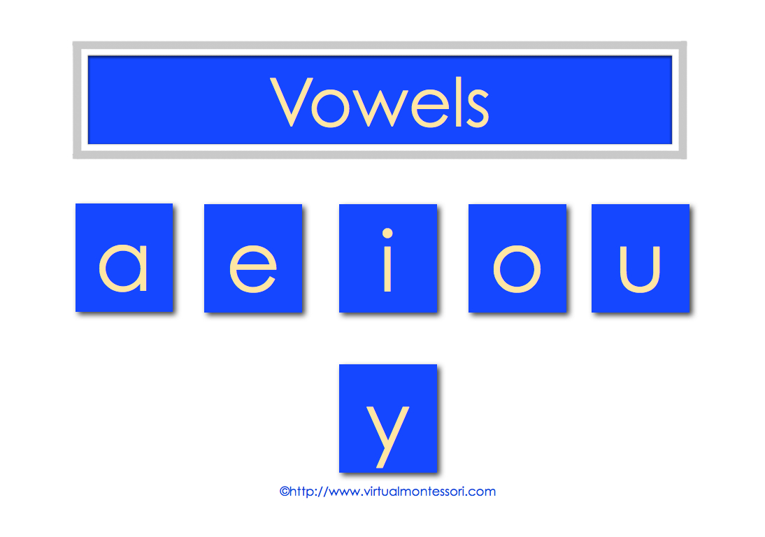 Name Those Vowels And Consonants