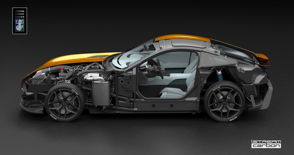 New Gordon Murray Launches Low Volume Car Company On This Month