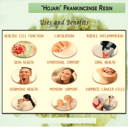 Frankincense Boswellia Royal Green Hojary