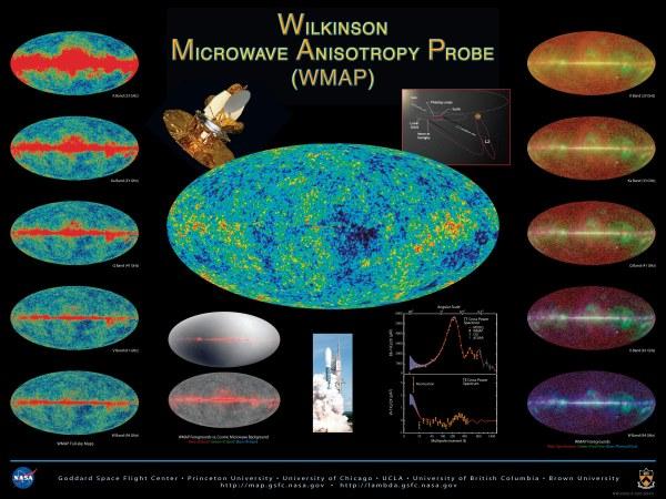 WMAP Fact Sheet 2002