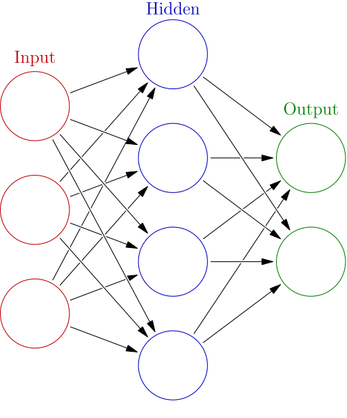 What Neural Nets Really Are Or Artificial Intelligence Pioneer