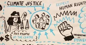climate-justice-day-banner