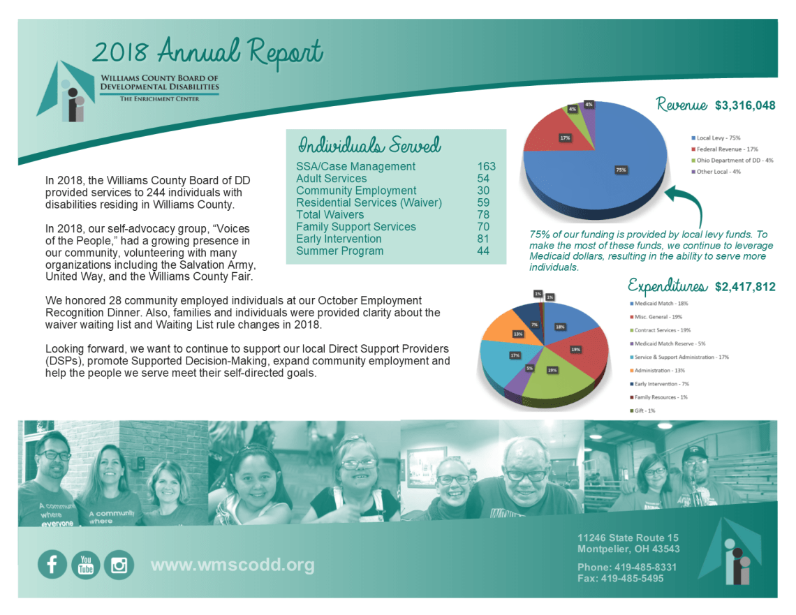 WC Annual Report