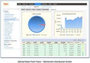 AdvisorVision Retirement Income