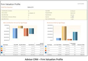 Advisor CRM - Firm Valuation Profile