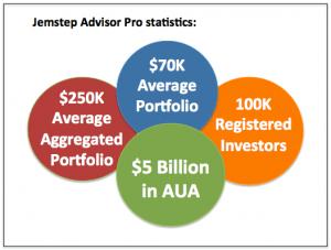 Jemstep Advisor Pro