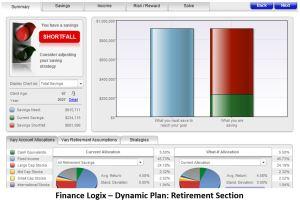 FinPlan Shootout: Finance Logix