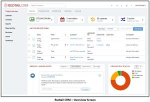 CRM Software Review