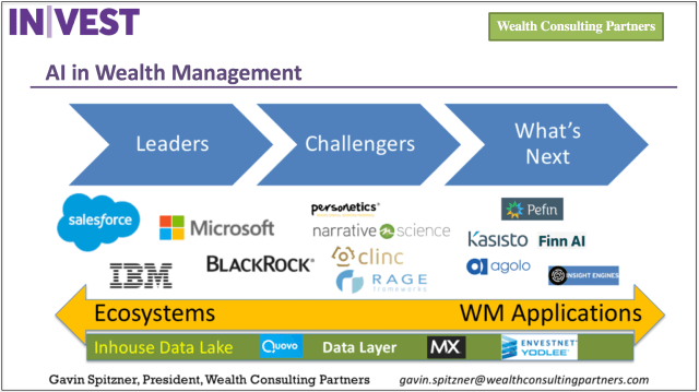 Screen Shot 2018 08 09 at 9.18.36 AM 1024x575 - A Consultant's View on the Leading Vendors in AI for Wealth Management
