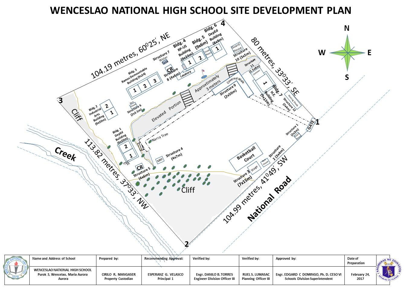 School Site Development Plan