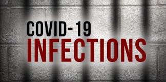 Covid-19 infections in prisons