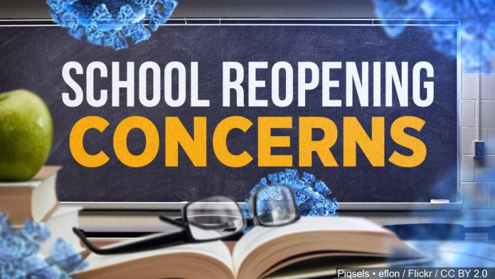 school reopening concerns