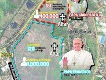 Armee macht mobil für Papst Francisco