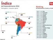 Schlechtes Ranking für Paraguay