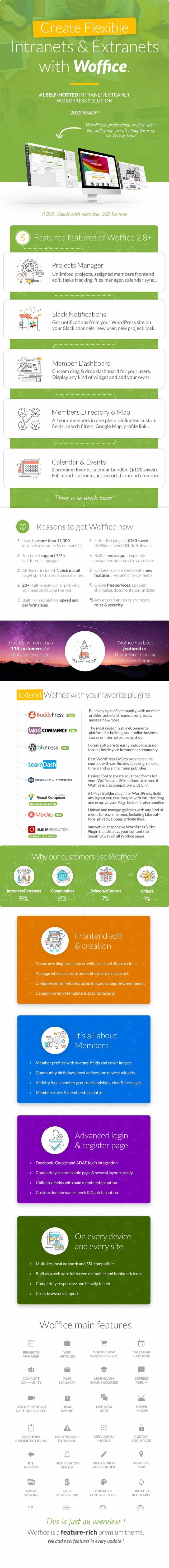 Woffice - Intranet/Extranet WordPress Theme - 1