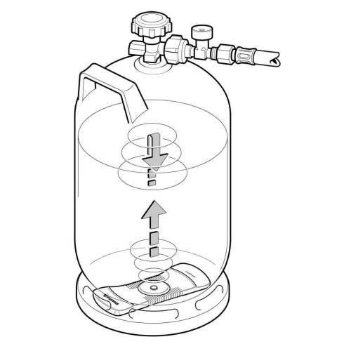gasflasche mit truma level control