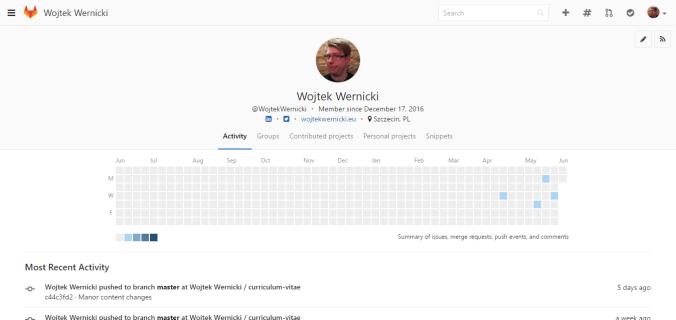 GitLab - wygląd strony
