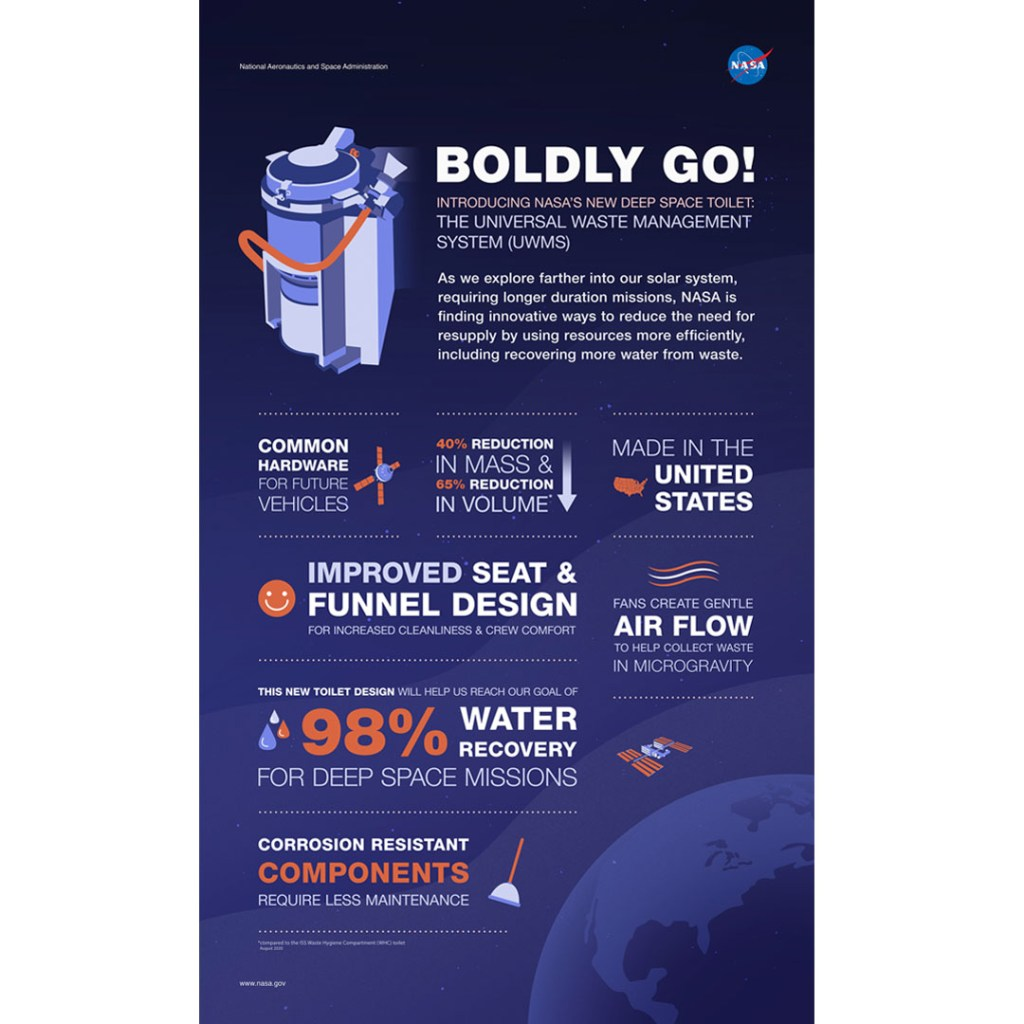 Para búsquedas relacionadas a NASA inodoro espacial