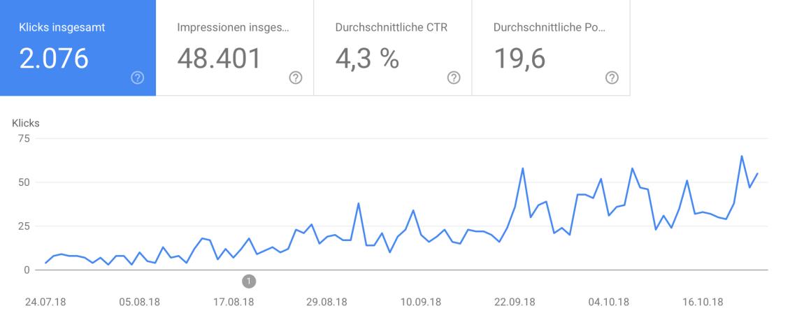Bildschirmfoto 2018 10 25 um 23.51.58 - Linkbuilding
