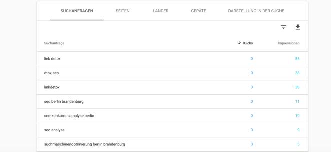 Bildschirmfoto 2018 12 28 um 16.26.50 1024x469 - Google Search Console einrichten - 10 Tipps für den Anfang