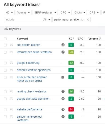 Bildschirmfoto 2019 01 19 um 12.42.43 - 6 Smarte Wege um mehr Website Traffic zu generieren