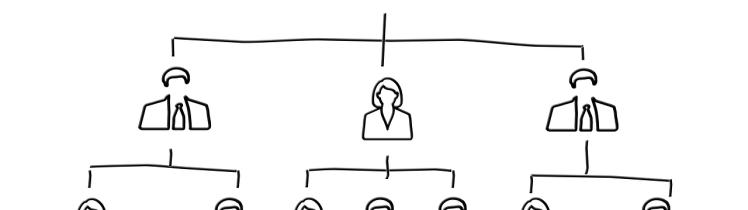 benutzerrollen-bei-wordpress