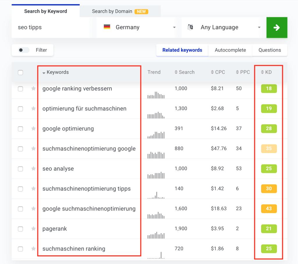 Bildschirmfoto 2019 08 25 um 18.39.27 1 1024x907 - KWFinder Testbericht: Was taugt das Keyword Tool?