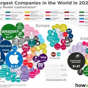 Dünyanın en büyük 100 markası