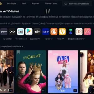 Netflix, Prime Video, BluTV vb. performans incelemesi (2020)