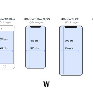 Mobil cihazlar ekran boyutları