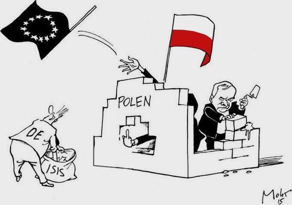 Znalezione obrazy dla zapytania antypolska polityka migracyjna