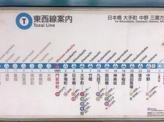門前仲町駅の東西線案内看板