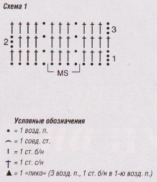 pulov-krug3