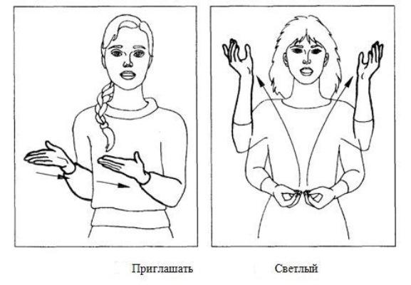 ЯЗЫК ЖЕСТОВ ГЛУХОНЕМЫХ ОБУЧЕНИЕ Язык глухих в картинках
