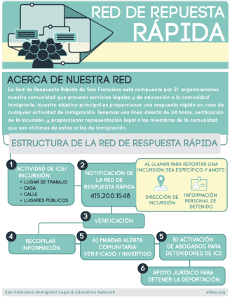 RRN-infographic-SPAN