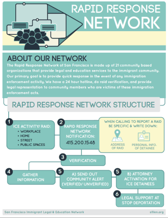 RRN-infographic