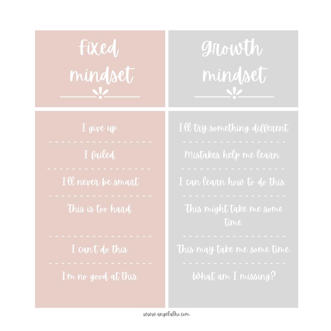 growth versus fixed mindset