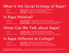 RAPE - Perception, Realities, Responses