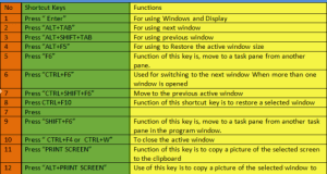 MS_Keyboard_Short_Keys