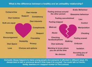 Healthy-Realtionship