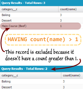 Cooking with Code: SOQL - Related Objects