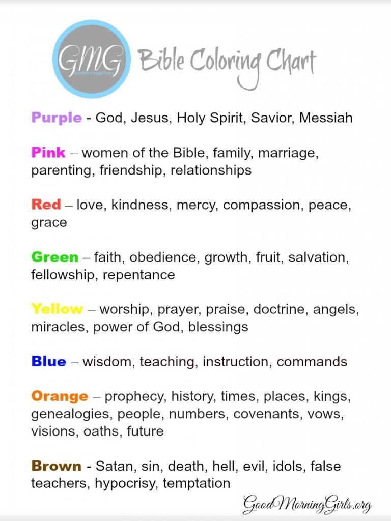 GMG Bible Coloring Chart