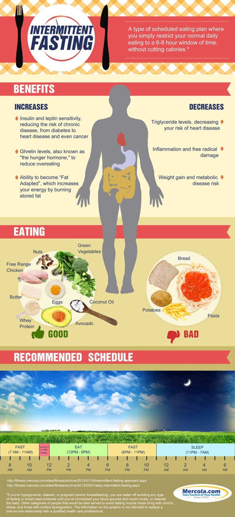 intermittent-fasting-highres