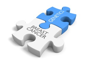 Link between genetics and breast cancer disease