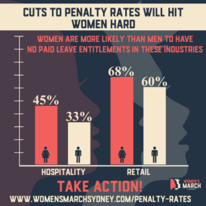 penaltyrates4
