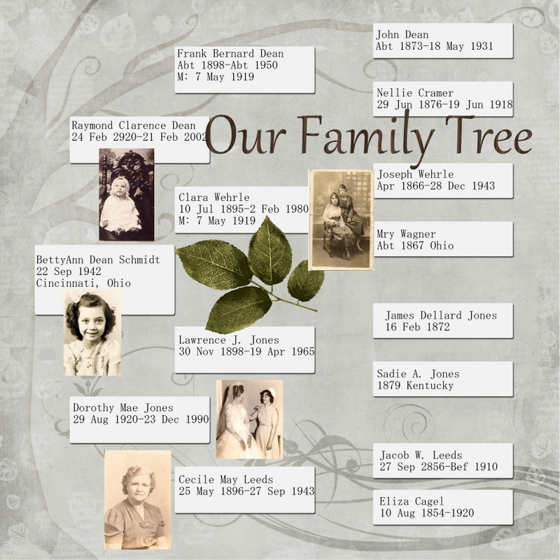 Family Tree Template  Family Tree Template Scrapbook Family Tree