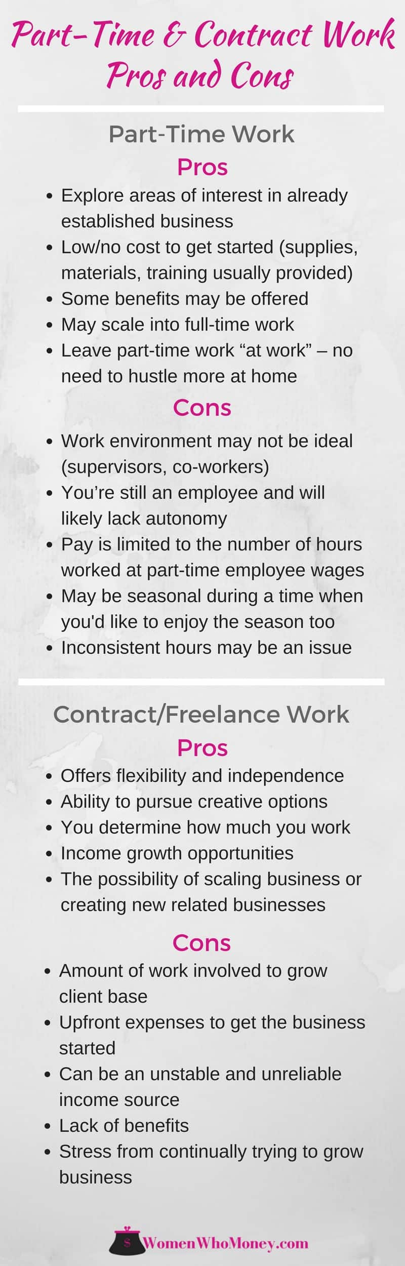 Understanding the differences between part-time work and contract work, as well as the tax implications and the benefits and drawbacks, can help you make the best decision for your particular situation and interests.#freelance #independentcontractor
