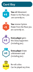 The key to the symbols on each movement card for Rise Up. Image courtesy Molly Mcleod & TESA.