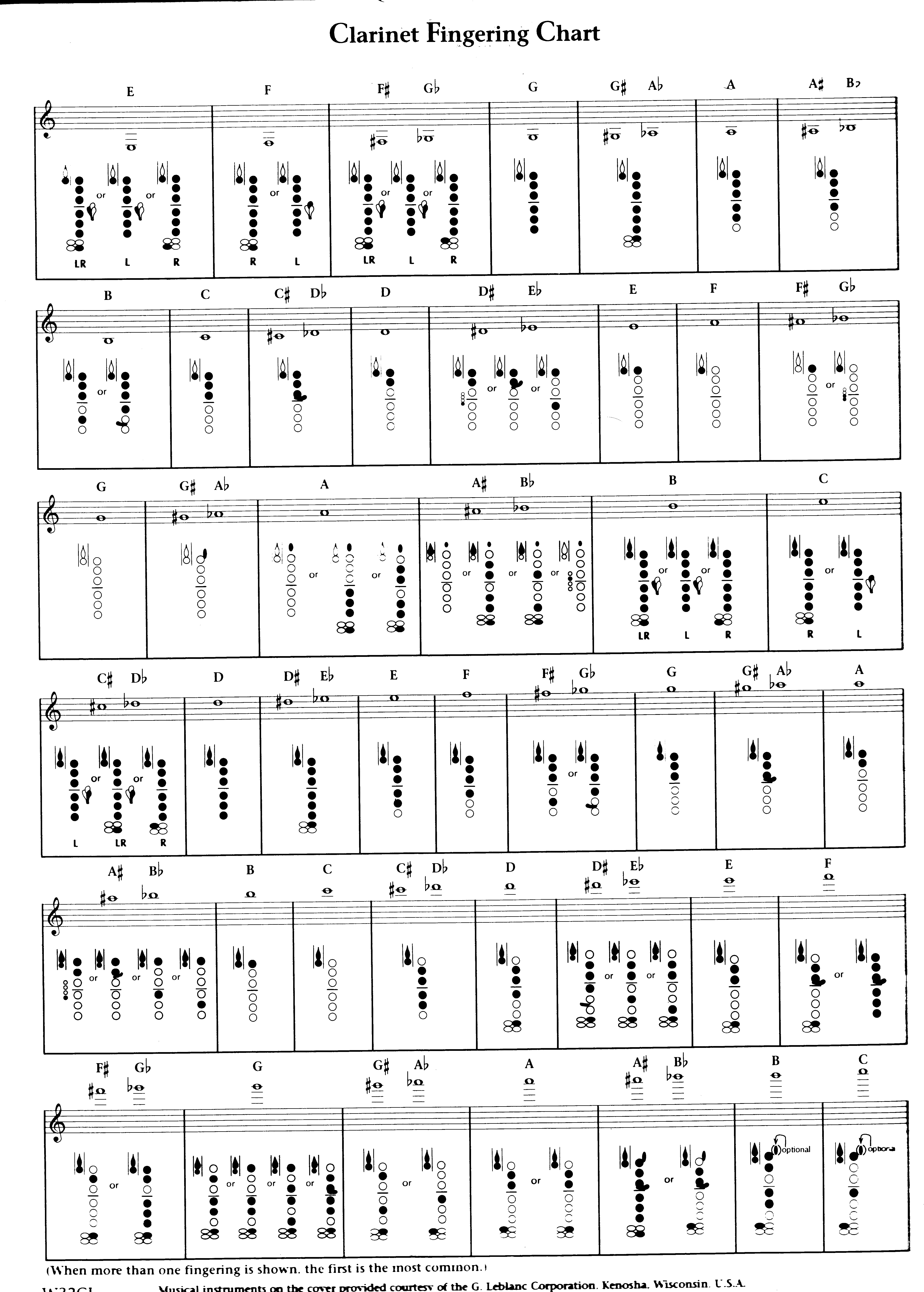 Bb Clarinet Fingerings Pictures To Pin
