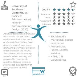 Wonderbench UI/UX Digital Media/ Marketing Candidate 941